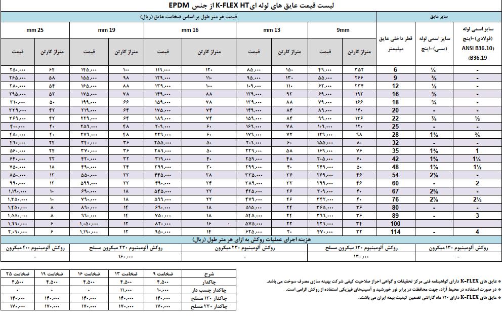 لیست قیمت عایق های لوله ای K-FLEX HTاز جنس EPDM